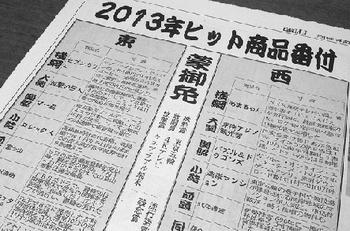 2013ヒット商品番付.png